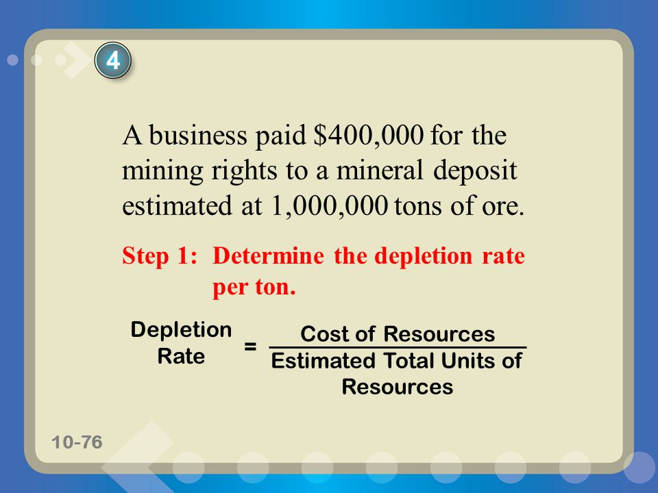 10-76 A business paid $400,000 for the mining rights to a mineral deposit estimated at 1,000,000 tons of ore. Step 1: Determine the depletion rate per