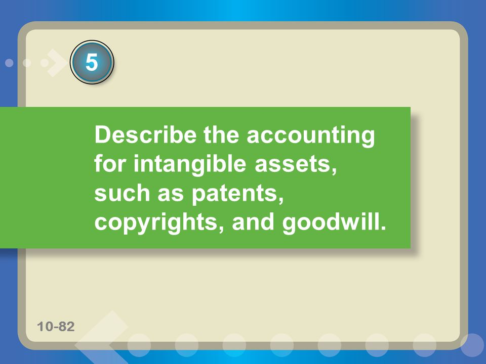 10-82 Describe the accounting for intangible assets, such as patents, copyrights, and goodwill. 5 10-82