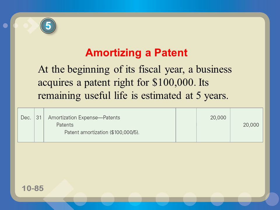 10-85 At the beginning of its fiscal year, a business acquires a patent right for $100,000. Its remaining useful life is estimated at 5 years. Amortiz