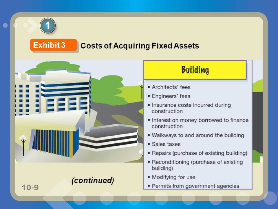 10-9 1 Costs of Acquiring Fixed Assets Exhibit 3 (continued)