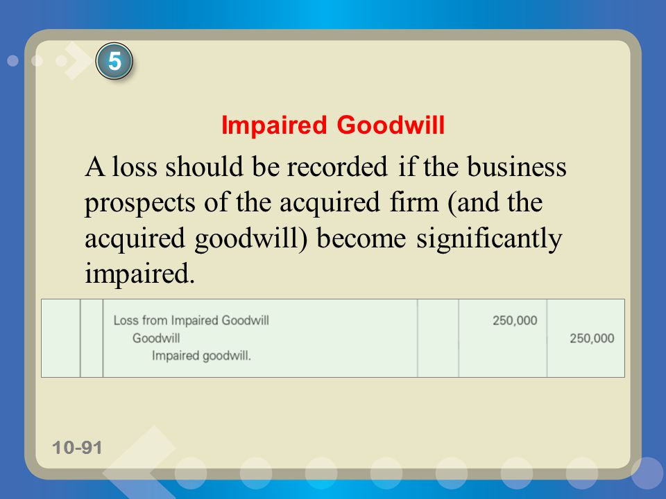 10-91 A loss should be recorded if the business prospects of the acquired firm (and the acquired goodwill) become significantly impaired. Impaired Goo