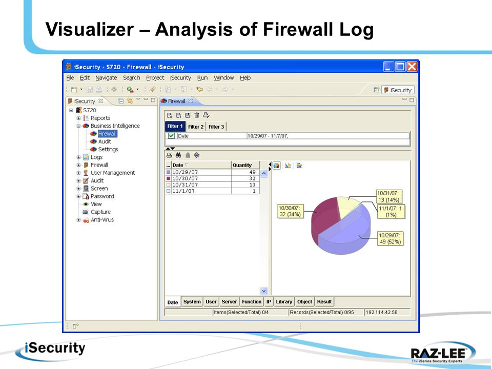 Visualizer – Analysis of Firewall Log