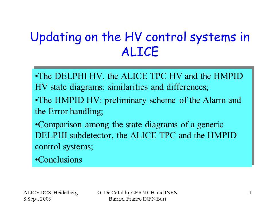 ALICE DCS, Heidelberg 8 Sept. 2003 G. De Cataldo, CERN CH and INFN Bari;A. Franco INFN Bari 1 Updating on the HV control systems in ALICE The DELPHI H