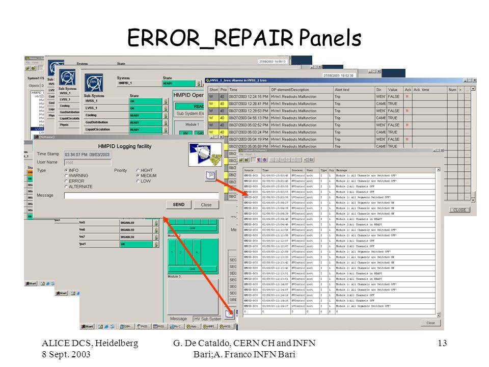 ALICE DCS, Heidelberg 8 Sept. 2003 G. De Cataldo, CERN CH and INFN Bari;A. Franco INFN Bari 13 ERROR_REPAIR Panels
