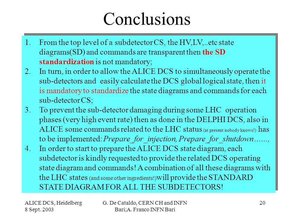 ALICE DCS, Heidelberg 8 Sept. 2003 G. De Cataldo, CERN CH and INFN Bari;A. Franco INFN Bari 20 Conclusions 1.From the top level of a subdetector CS, t