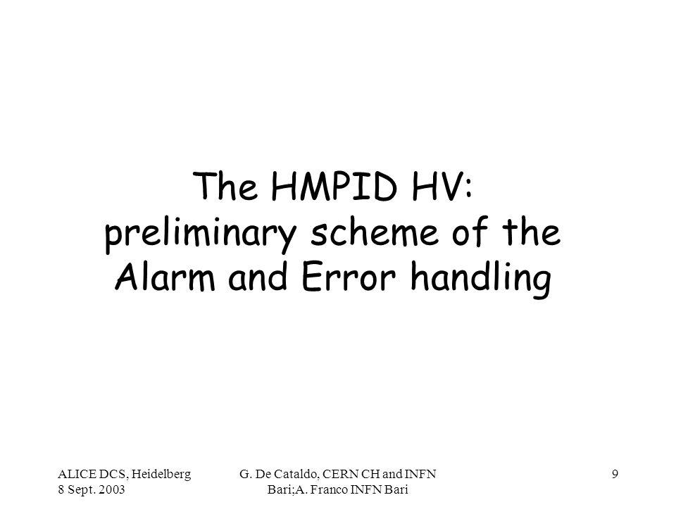 ALICE DCS, Heidelberg 8 Sept. 2003 G. De Cataldo, CERN CH and INFN Bari;A. Franco INFN Bari 9 The HMPID HV: preliminary scheme of the Alarm and Error
