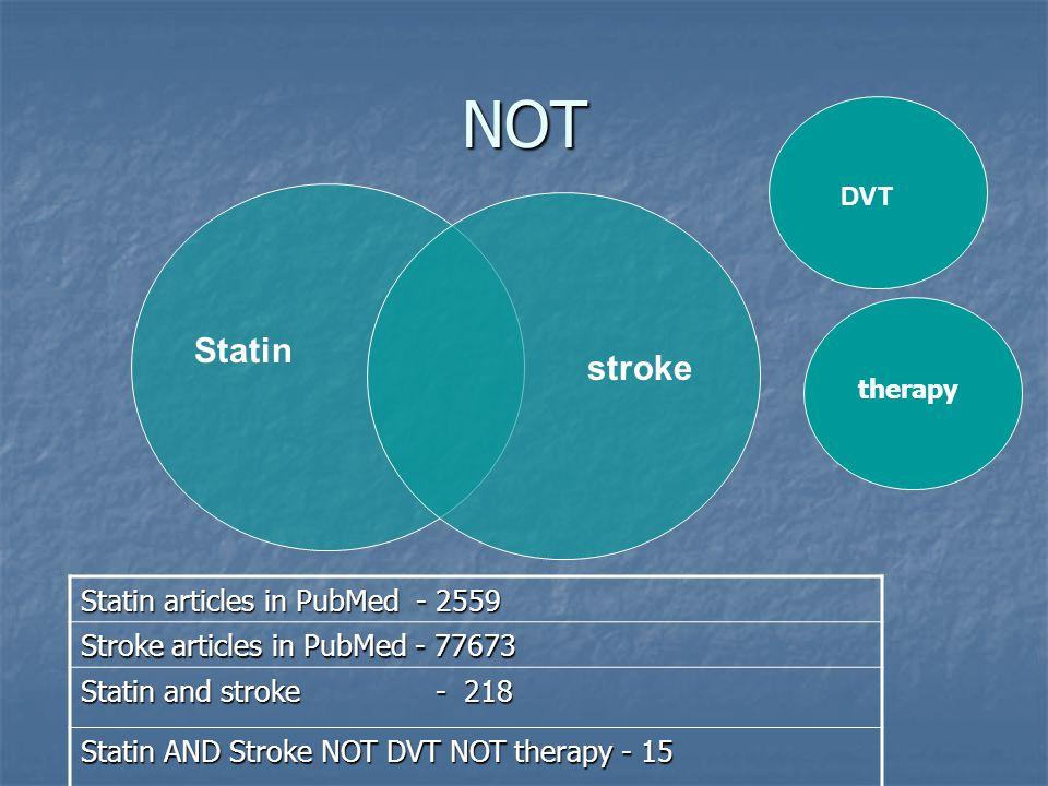 Statin stroke NOT Statin articles in PubMed - 2559 Stroke articles in PubMed - 77673 Statin and stroke - 218 Statin AND Stroke NOT DVT NOT therapy - 15 DVT therapy
