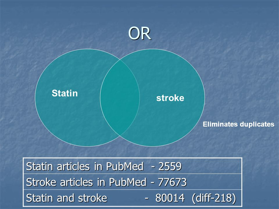 Statin stroke OR Statin articles in PubMed Stroke articles in PubMed Statin and stroke (diff-218) Eliminates duplicates