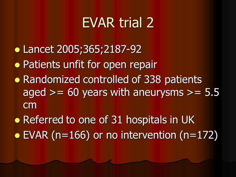 EVAR trial 2 Lancet 2005;365;2187-92 Lancet 2005;365;2187-92 Patients unfit for open repair Patients unfit for open repair Randomized controlled of 338 patients aged >= 60 years with aneurysms >= 5.5 cm Randomized controlled of 338 patients aged >= 60 years with aneurysms >= 5.5 cm Referred to one of 31 hospitals in UK Referred to one of 31 hospitals in UK EVAR (n=166) or no intervention (n=172) EVAR (n=166) or no intervention (n=172)