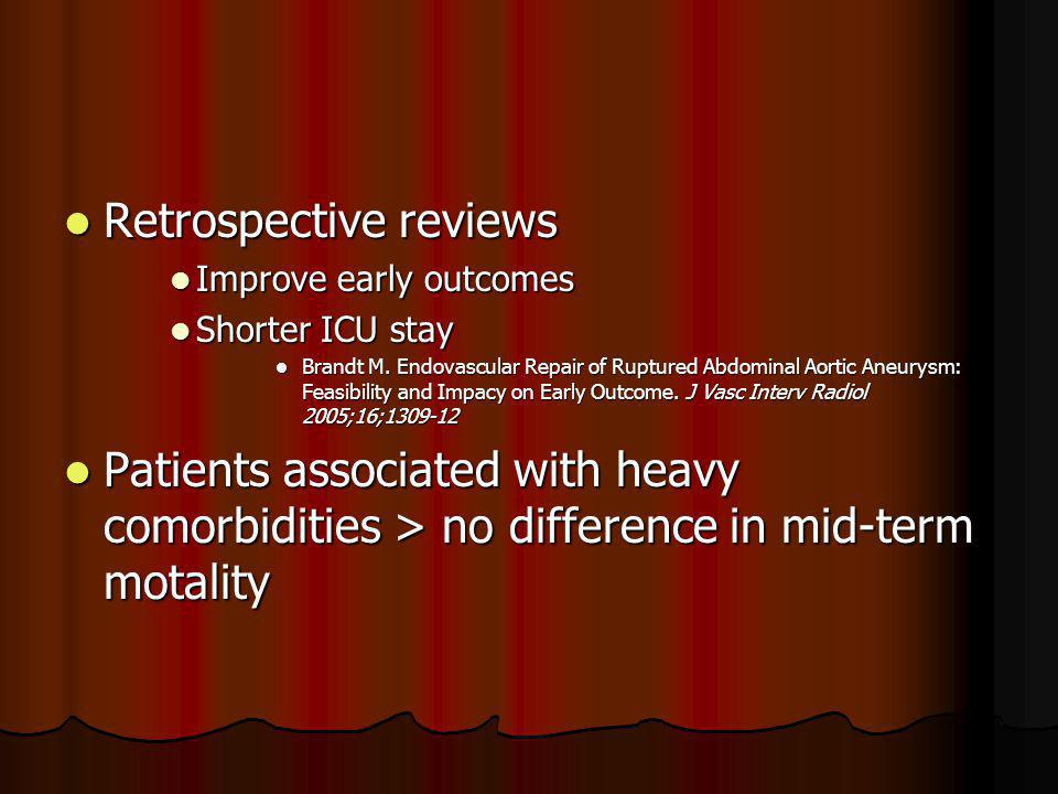 Retrospective reviews Retrospective reviews Improve early outcomes Improve early outcomes Shorter ICU stay Shorter ICU stay Brandt M.