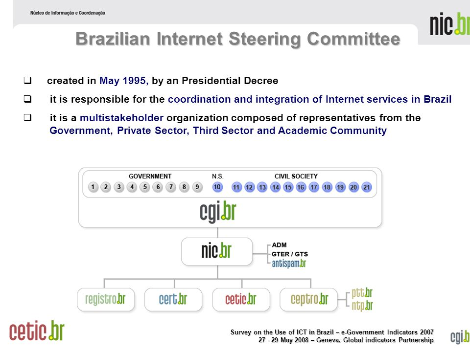 Survey on the Use of ICT in Brazil – e-Government Indicators May 2008 – Geneva, Global indicators Partnership INTRODUÇÃO  created in May 1995, by an Presidential Decree  it is responsible for the coordination and integration of Internet services in Brazil  it is a multistakeholder organization composed of representatives from the Government, Private Sector, Third Sector and Academic Community Brazilian Internet Steering Committee