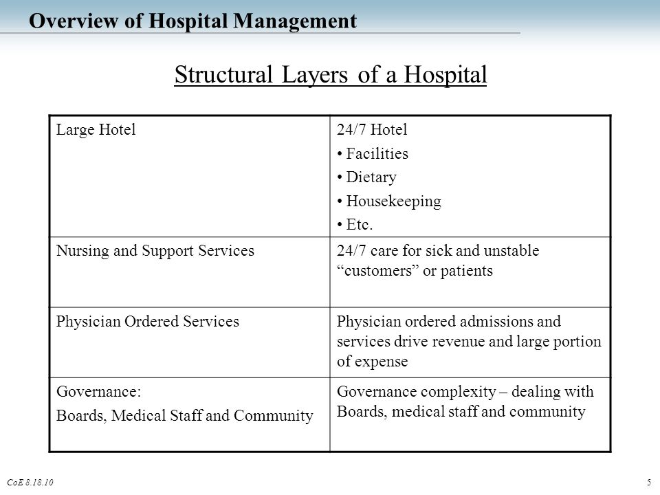 5CoE 8.18.10 Overview of Hospital Management Structural Layers of a Hospital Large Hotel24/7 Hotel Facilities Dietary Housekeeping Etc.