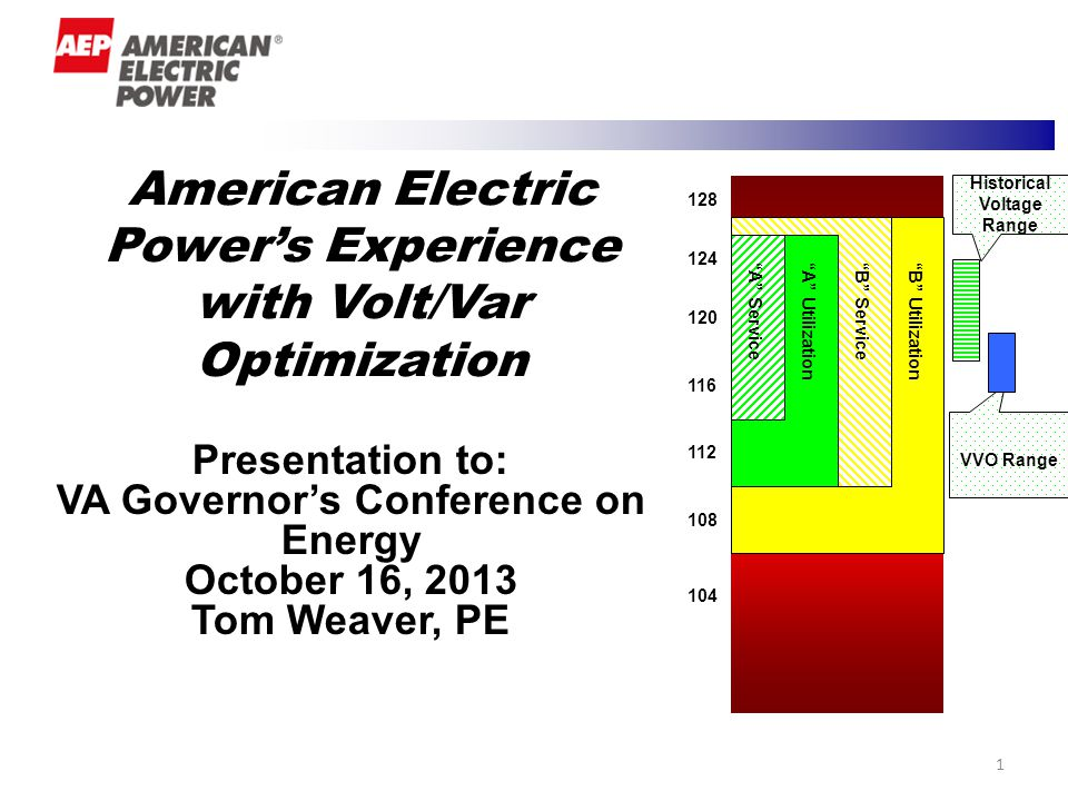 1 Presentation to: VA Governor's Conference on Energy October 16, 2013 Tom Weaver, PE American Electric Power's Experience with Volt/Var Optimization Historical Voltage Range VVO Range A Service A Utilization B Utilization B Service