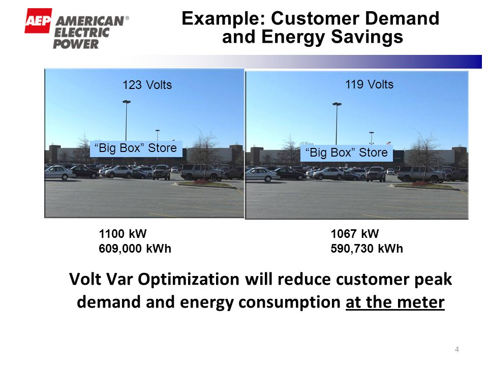 5 Volt VAR Optimization Architecture 5 Volt VAR Controllers Mesh Network Mesh Master EOL Monitors Line Regulators Line Capacitors DMS - GENe Fiber or Mesh
