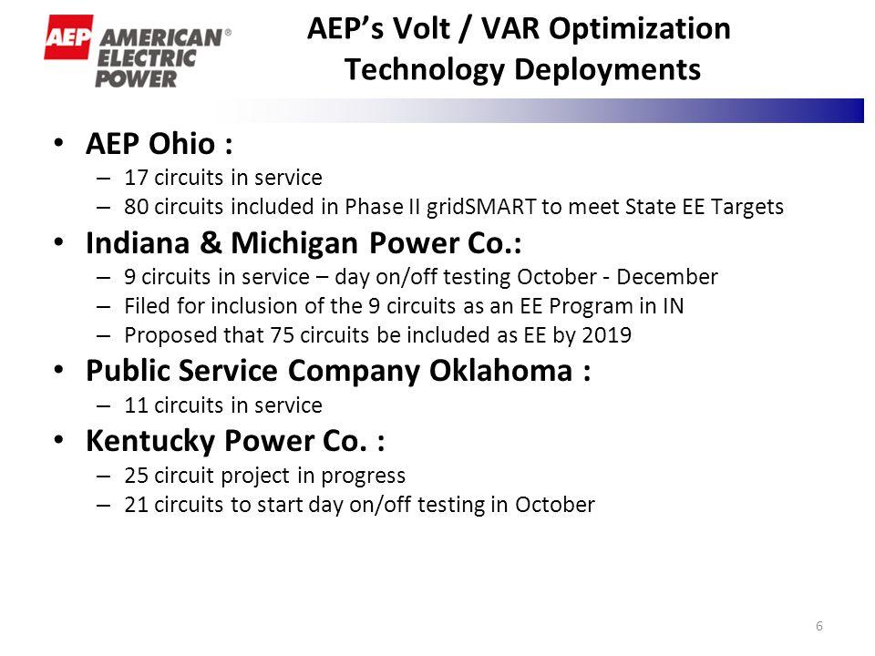 7 Example of Energy Savings on Circuit 4503 using Utilidata AdaptiVolt System