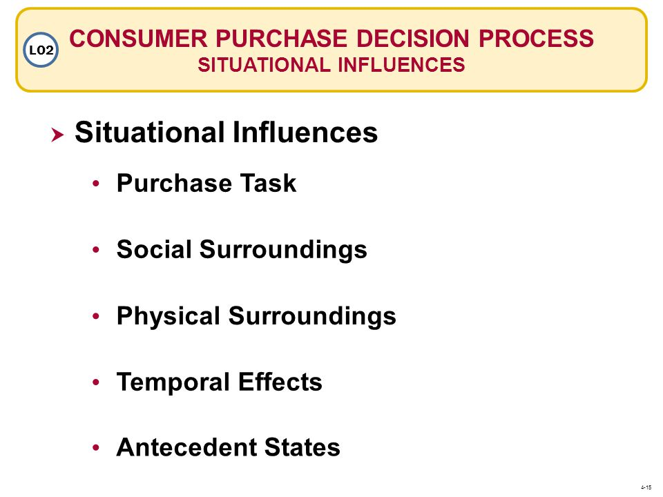CONSUMER PURCHASE DECISION PROCESS SITUATIONAL INFLUENCES LO2  Situational Influences Purchase Task Social Surroundings Physical Surroundings Temporal Effects Antecedent States 4-15
