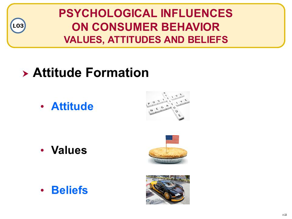 PSYCHOLOGICAL INFLUENCES ON CONSUMER BEHAVIOR VALUES, ATTITUDES AND BELIEFS LO3 Beliefs Values Attitude  Attitude Formation 4-28