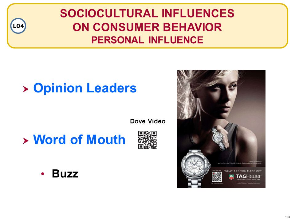 SOCIOCULTURAL INFLUENCES ON CONSUMER BEHAVIOR PERSONAL INFLUENCE LO4  Opinion Leaders Opinion Leaders  Word of Mouth Word of Mouth Buzz Dove Video 4-33