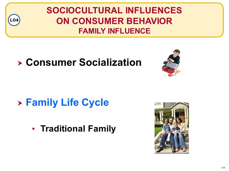 SOCIOCULTURAL INFLUENCES ON CONSUMER BEHAVIOR FAMILY INFLUENCE LO4  Consumer Socialization  Family Life Cycle Family Life Cycle Traditional Family 4-36