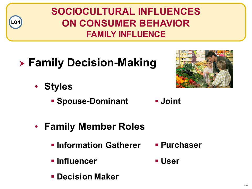 SOCIOCULTURAL INFLUENCES ON CONSUMER BEHAVIOR FAMILY INFLUENCE LO4  Information Gatherer  Influencer  Decision Maker  Purchaser  User  Family Decision-Making Styles  Spouse-Dominant  Joint Family Member Roles 4-38