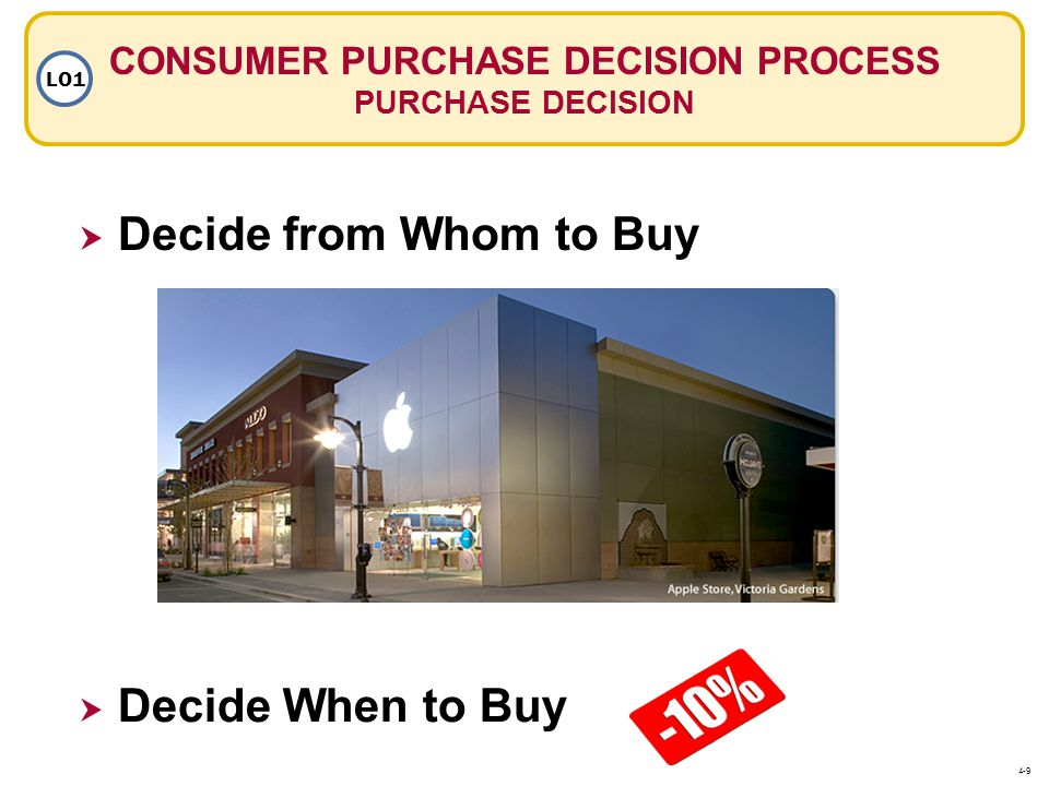  Decide When to Buy CONSUMER PURCHASE DECISION PROCESS PURCHASE DECISION LO1  Decide from Whom to Buy 4-9