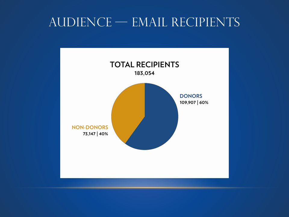 AUDIENCE — EMAIL RECIPIENTS