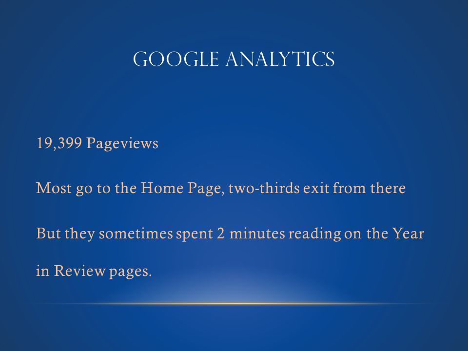 GOOGLE ANALYTICS 19,399 Pageviews Most go to the Home Page, two-thirds exit from there But they sometimes spent 2 minutes reading on the Year in Review pages.