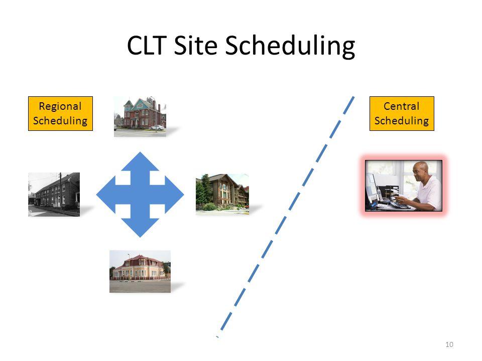 CLT Site Scheduling 10 Regional Scheduling Central Scheduling