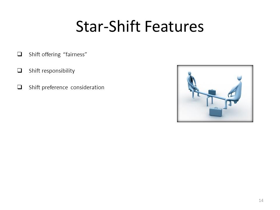 Star-Shift Features  Shift offering fairness  Shift responsibility  Shift preference consideration 14