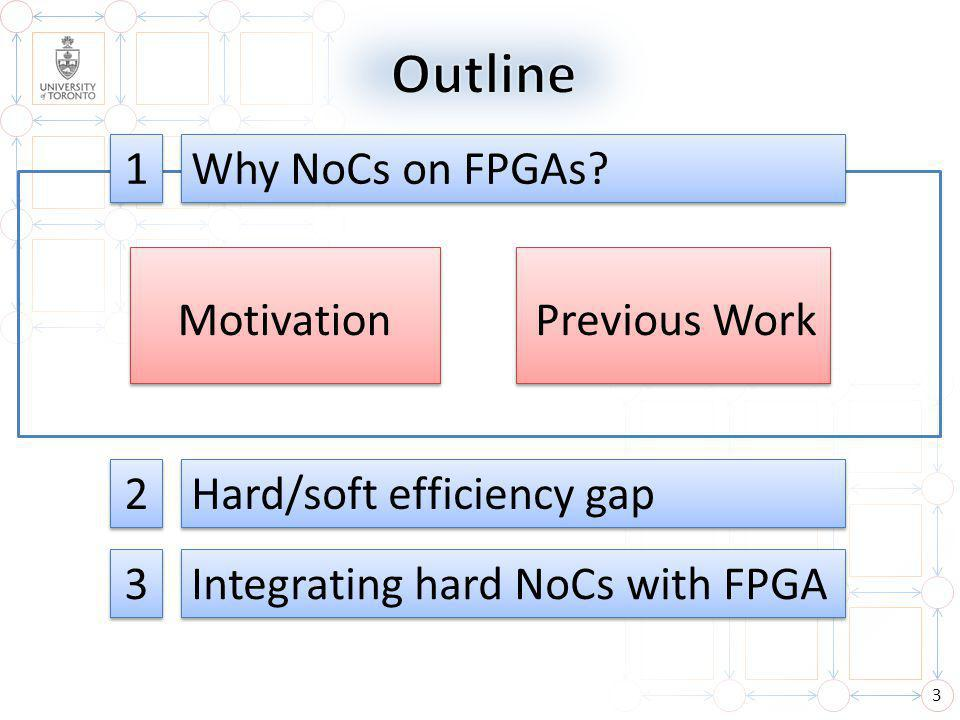 3 Why NoCs on FPGAs.