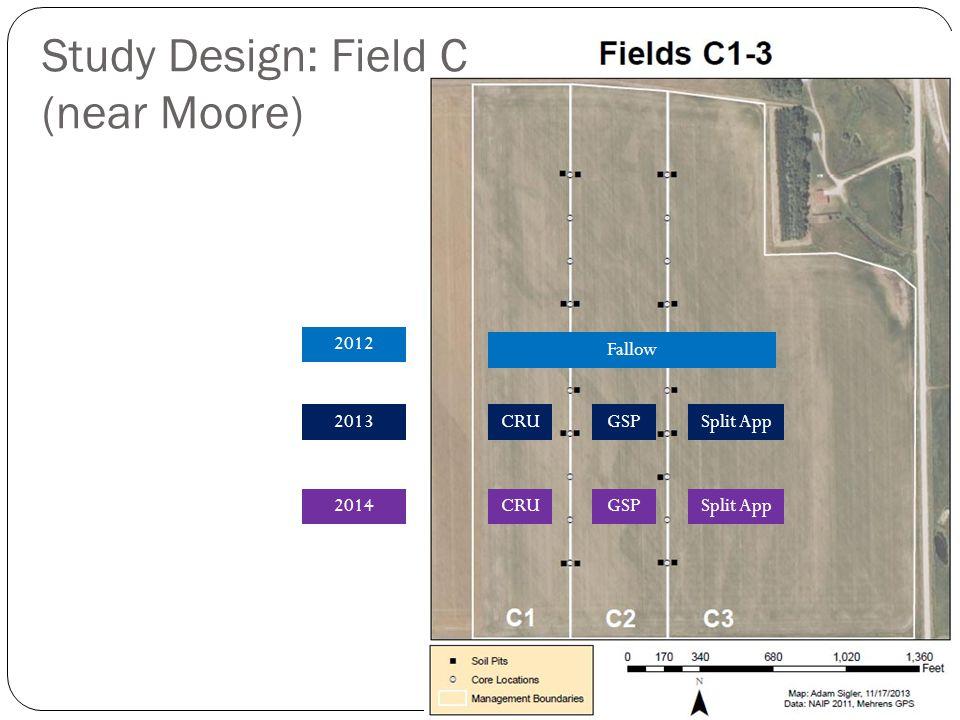 2012 2013 2014 CRUGSPSplit App Fallow CRUGSPSplit App Study Design: Field C (near Moore)
