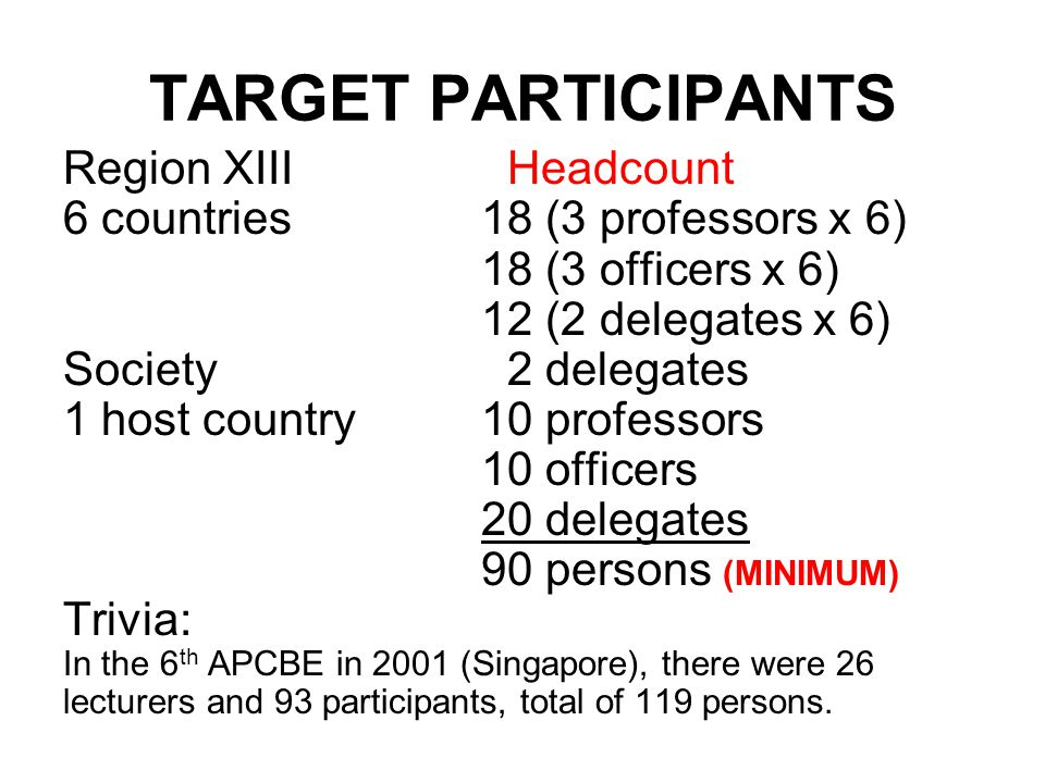 TARGET PARTICIPANTS Region XIII Headcount 6 countries18 (3 professors x 6) 18 (3 officers x 6) 12 (2 delegates x 6) Society 2 delegates 1 host country 10 professors 10 officers 20 delegates 90 persons (MINIMUM) Trivia: In the 6 th APCBE in 2001 (Singapore), there were 26 lecturers and 93 participants, total of 119 persons.