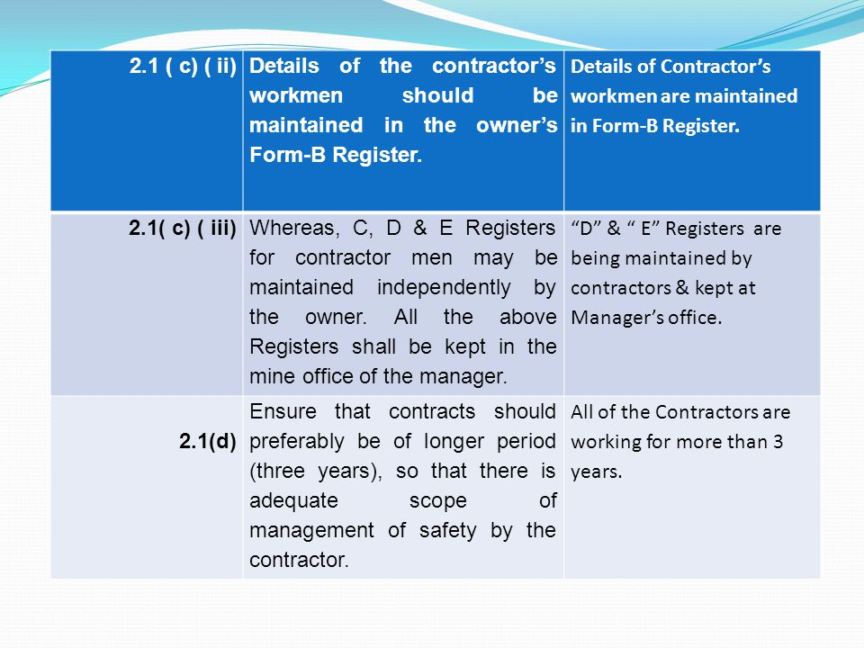2.1 ( c) ( ii) Details of the contractor's workmen should be maintained in the owner's Form-B Register.
