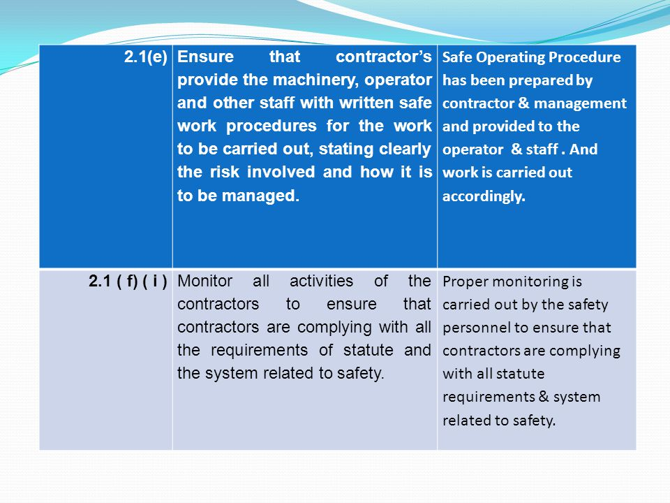 2.1(e) Ensure that contractor's provide the machinery, operator and other staff with written safe work procedures for the work to be carried out, stating clearly the risk involved and how it is to be managed.