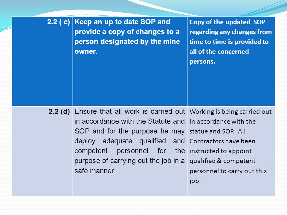 2.2 (e) For work of a specified scope / nature, develop and provide to the mine owner a site specific code of practice.