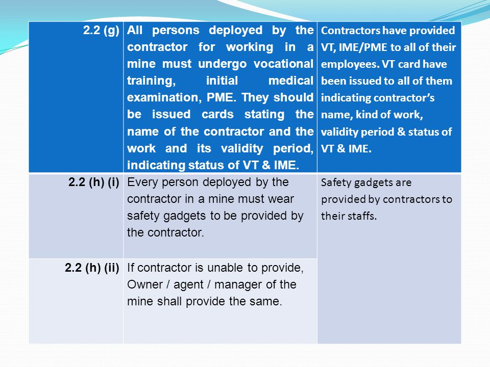 2.2 (i) (i) The contractor shall submit to DGMS returns indicating – Name of his firm, Registration number, Name & address of person heading the firm, Nature of work, type of deployment of work persons, Number of work persons deployed, how many work persons hold VT Certificate, how many work persons undergo IME and type of medical coverage given to the work persons.