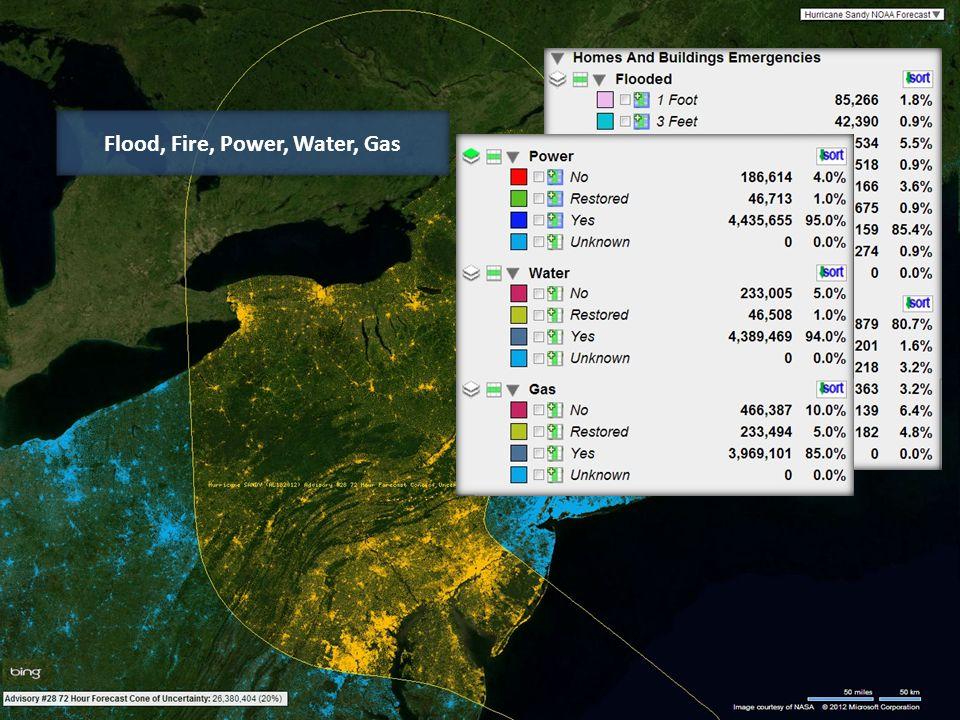 Flood, Fire, Power, Water, Gas