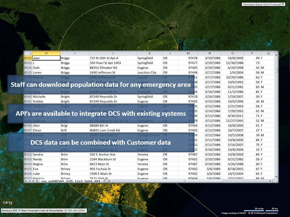 API's are available to integrate DCS with existing systems Staff can download population data for any emergency area DCS data can be combined with Cus