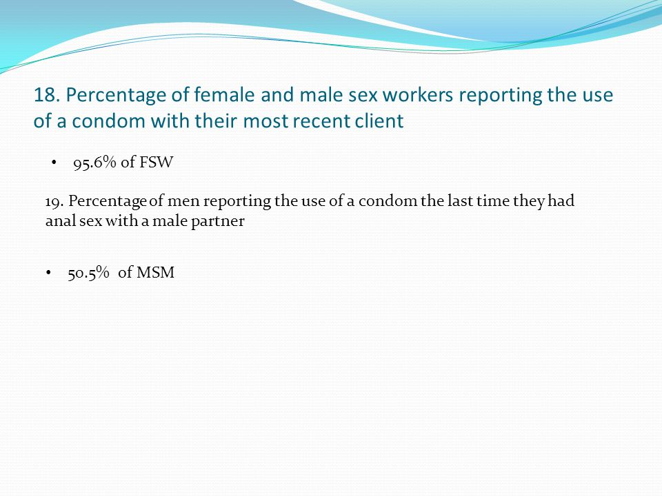 18. Percentage of female and male sex workers reporting the use of a condom with their most recent client 95.6% of FSW 50.5% of MSM 19. Percentage of