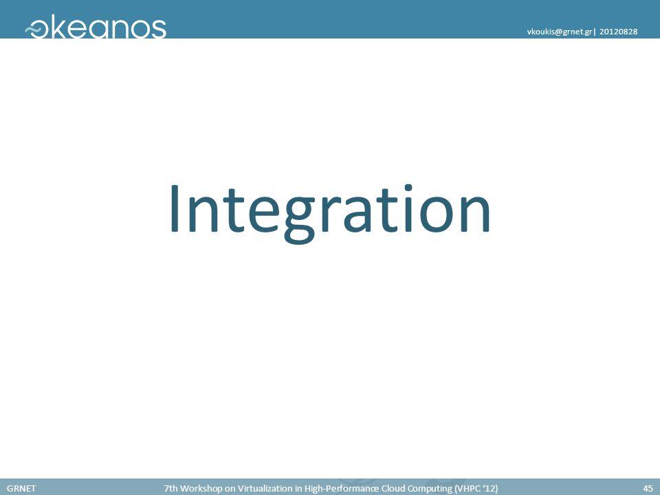 GRNET7th Workshop on Virtualization in High-Performance Cloud Computing (VHPC '12)45 vkoukis@grnet.gr  20120828 Integration