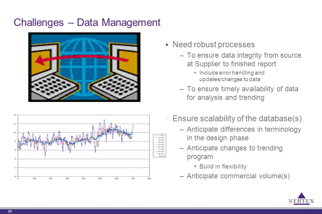 20 Challenges – Data Management Need robust processes –To ensure data integrity from source at Supplier to finished report Include error handling and updates/changes to data –To ensure timely availability of data for analysis and trending Ensure scalability of the database(s) –Anticipate differences in terminology in the design phase –Anticipate changes to trending program Build in flexibility –Anticipate commercial volume(s)