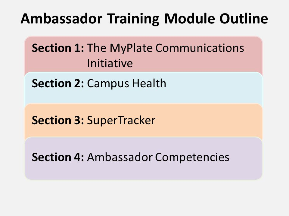 Ambassador Training Module Outline Section 1: The MyPlate Communications Initiative Section 2: Campus Health Section 3: SuperTracker Section 4: Ambass
