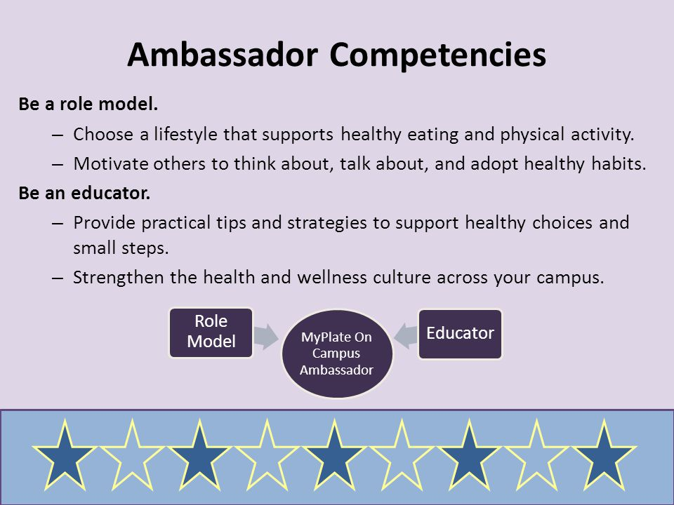 Ambassador Competencies Be a role model. – Choose a lifestyle that supports healthy eating and physical activity. – Motivate others to think about, ta