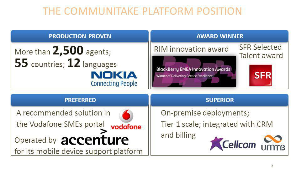 THE COMMUNITAKE PLATFORM POSITION 3 PRODUCTION PROVEN PREFERRED SUPERIOR Operated by for its mobile device support platform More than 2,500 agents; 55 countries; 12 languages SFR Selected Talent award A recommended solution in the Vodafone SMEs portal AWARD WINNER RIM innovation award On-premise deployments; Tier 1 scale; integrated with CRM and billing