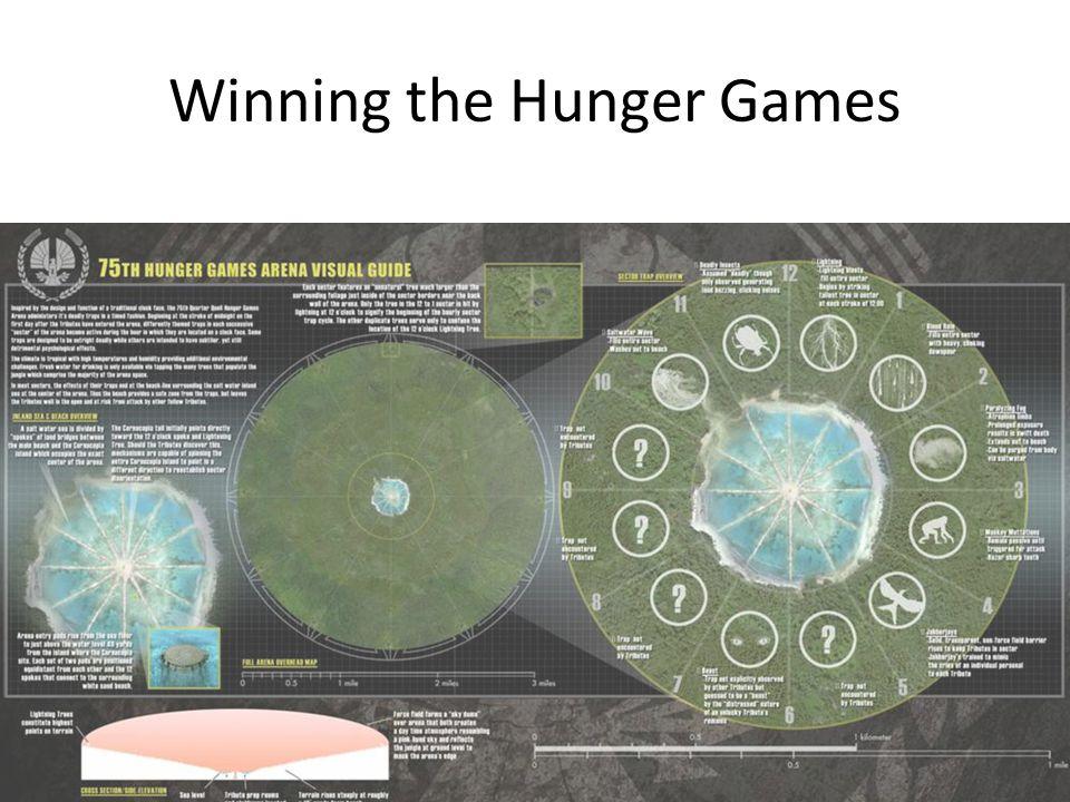 Winning the Hunger Games
