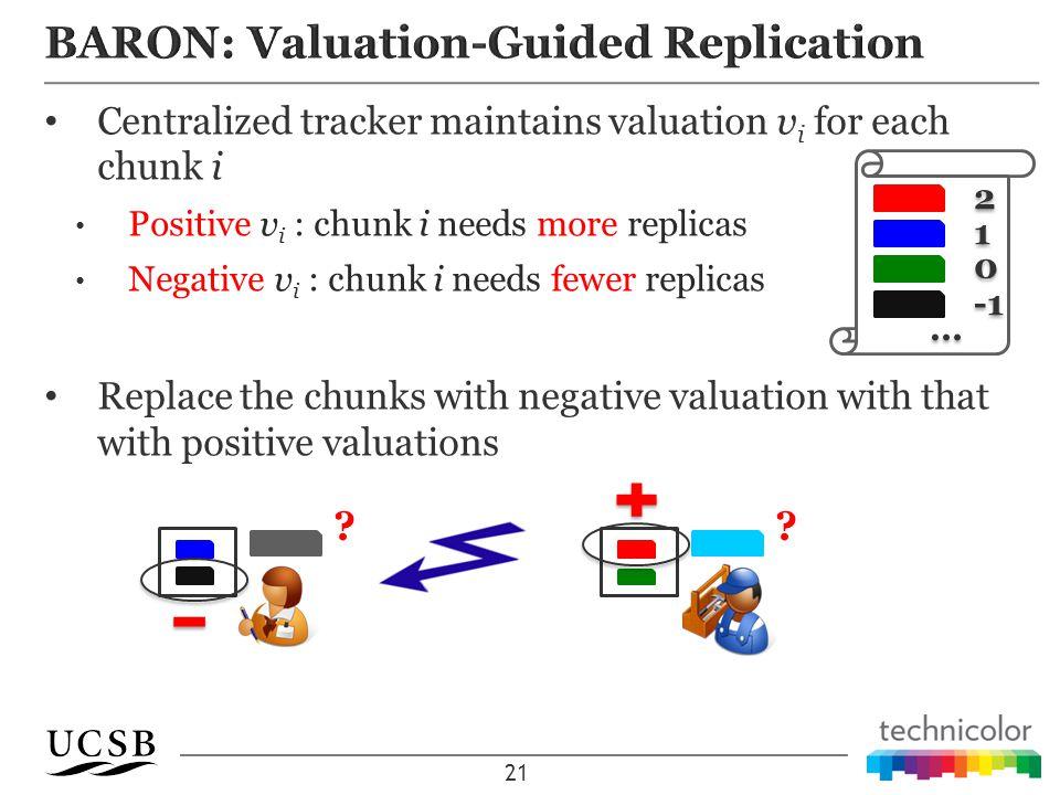 Centralized tracker maintains valuation v i for each chunk i Positive v i : chunk i needs more replicas Negative v i : chunk i needs fewer replicas Replace the chunks with negative valuation with that with positive valuations 21 2 2 1 1 0 0 … … ??