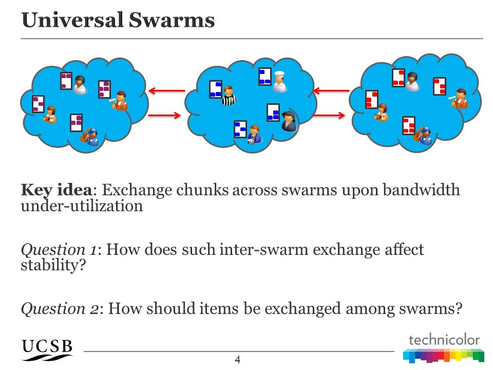 4 Key idea: Exchange chunks across swarms upon bandwidth under-utilization Question 1: How does such inter-swarm exchange affect stability.