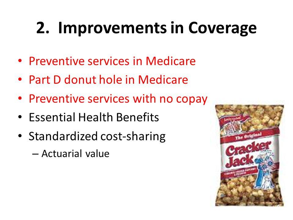 Preventive Services with No Copay USPSTF A and B November 2009 – Mammography Mikulski amendment IOM Committee Contraceptive coverage