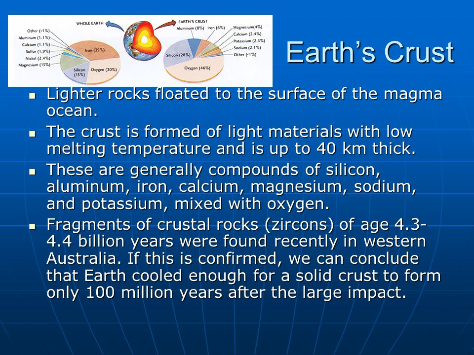 Earth's Crust Lighter rocks floated to the surface of the magma ocean.