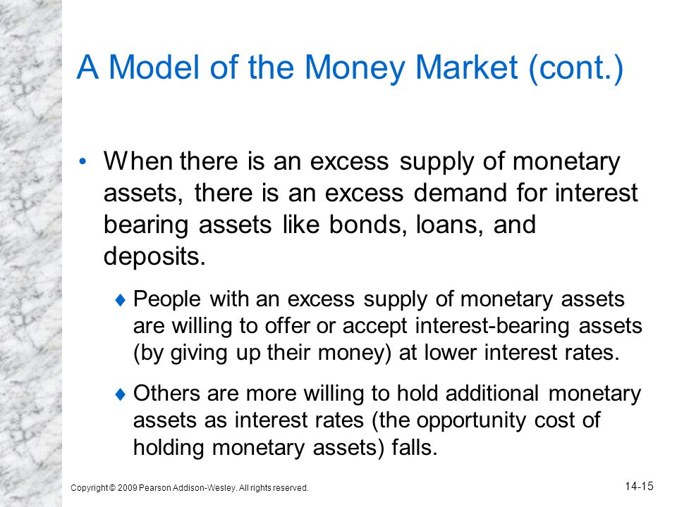 Copyright © 2009 Pearson Addison-Wesley. All rights reserved. 14-15 A Model of the Money Market (cont.) When there is an excess supply of monetary ass